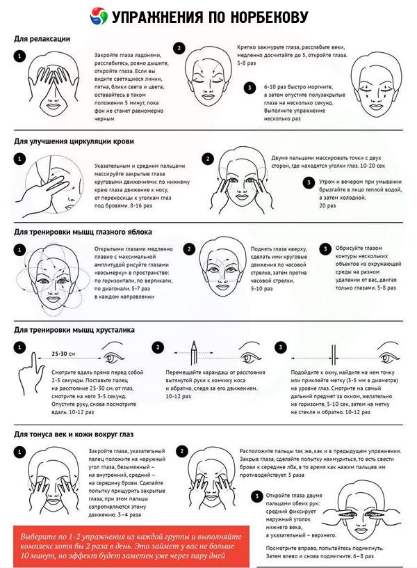 Übungen für Augen mit Kurzsichtigkeit | Kompetent über ... Разминка Упражнения в Картинках